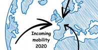 Incoming mobility call